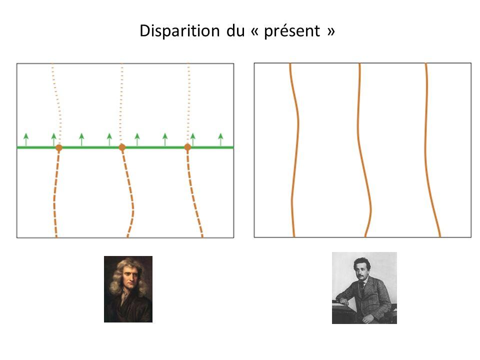 Disparition du « présent »