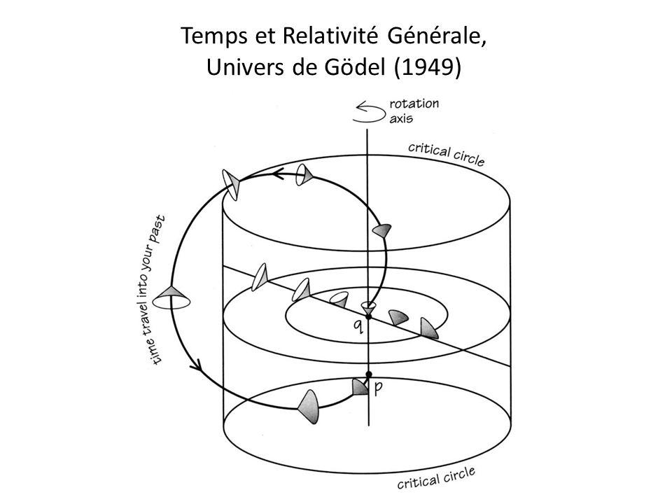 Temps et Relativité Générale, Univers de Gödel (1949)