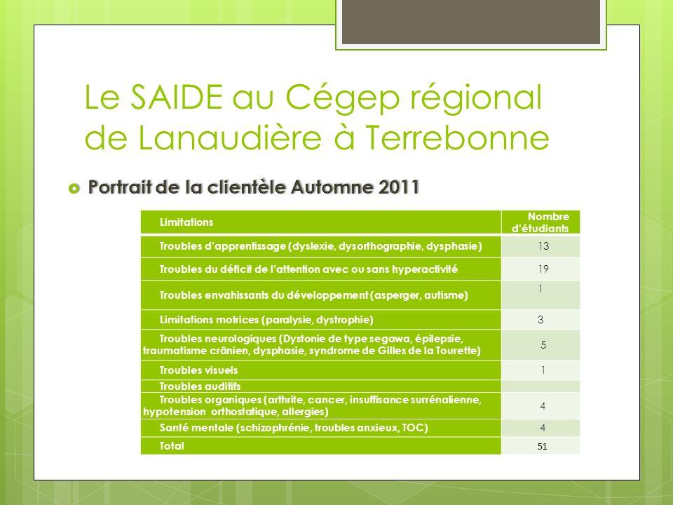 Statistiques de réussite au Cégep régional de Lanaudière à Joliette Hiver 2011 Étudiants, étudiantes SAIDE : 83 % réussite Étudiants, étudiantes collège : 87 % réussite