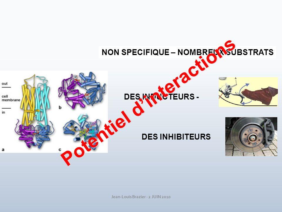 NON SPECIFIQUE – NOMBREUX SUBSTRATS DES INDUCTEURS - DES INHIBITEURS Potentiel dinteractions