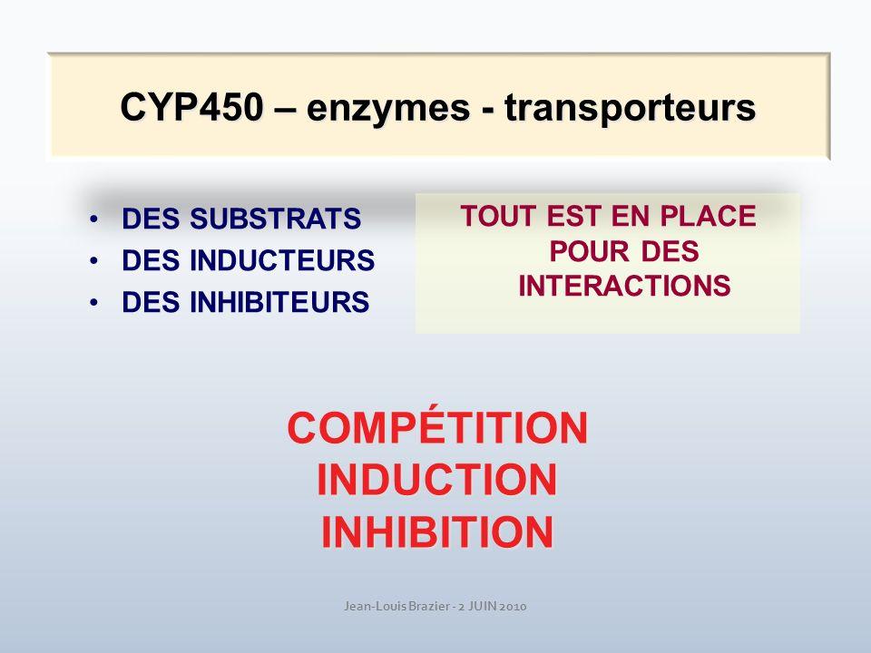 Jean-Louis Brazier - 2 JUIN 2010 CYP450 – enzymes - transporteurs DES SUBSTRATS DES INDUCTEURS DES INHIBITEURS TOUT EST EN PLACE POUR DES INTERACTIONS