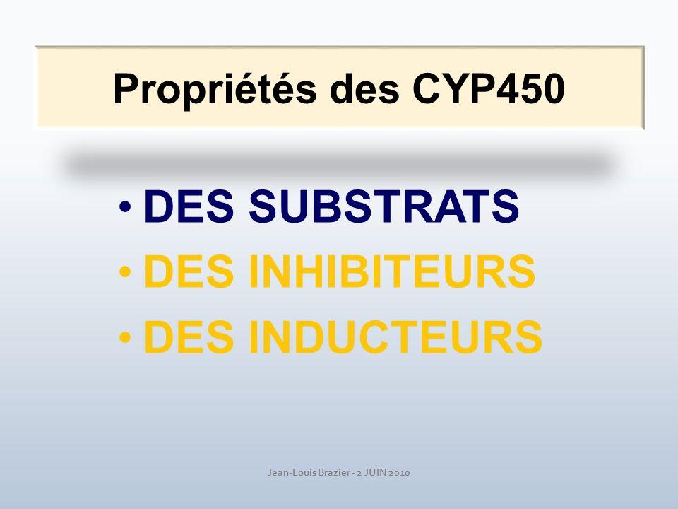 Jean-Louis Brazier - 2 JUIN 2010 Propriétés des CYP450 DES SUBSTRATS DES INHIBITEURS DES INDUCTEURS