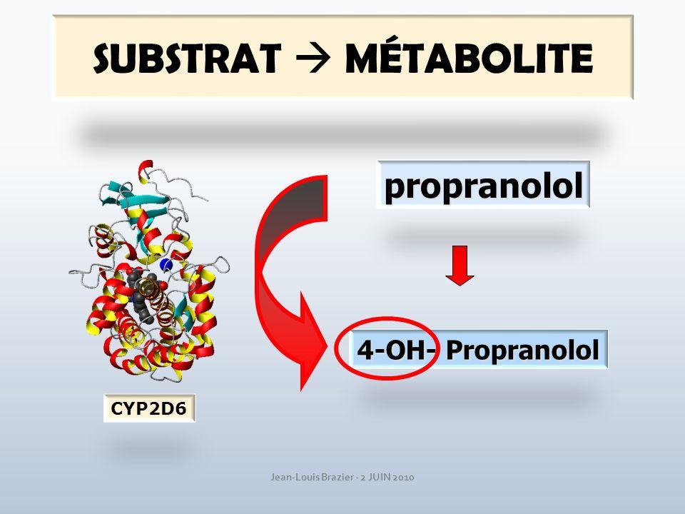 Jean-Louis Brazier - 2 JUIN 2010 SUBSTRAT MÉTABOLITE propranolol 4-OH- Propranolol CYP2D6