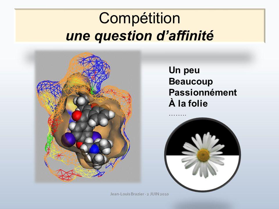 Compétition une question daffinité Un peu Beaucoup Passionnément À la folie ……..