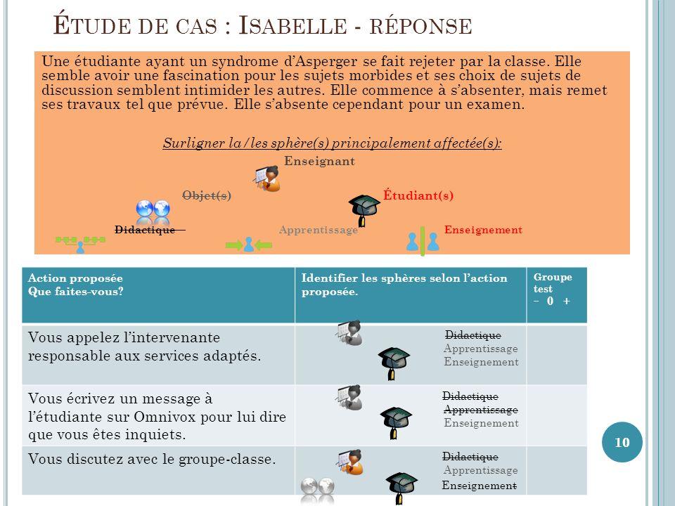 10 É TUDE DE CAS : I SABELLE - RÉPONSE Une étudiante ayant un syndrome dAsperger se fait rejeter par la classe.