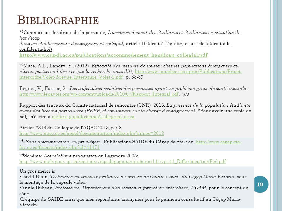 B IBLIOGRAPHIE 19 * 1 Commission des droits de la personne, Laccommodement des étudiants et étudiantes en situation de handicap dans les établissements denseignement collégial, article 10 (droit à légalité) et article 5 (droit à la confidentialité) http://www.cdpdj.qc.ca/publications/accommodement_handicap_collegial.pdf * 2 Macé, A.L., Landry, F., (2012) Efficacité des mesures de soutien chez les populations émergentes au niveau postsecondaire : ce que la recherche nous dit!, http://www.uquebec.ca/capres/Publications/Projet- interordre/Volet-2/revue_litterature_Volet-2.pdf, p.