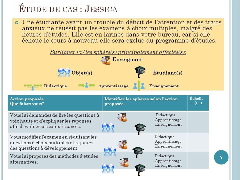 77 É TUDE DE CAS : J ESSICA Une étudiante ayant un trouble du déficit de lattention et des traits anxieux ne réussit pas les examens à choix multiples, malgré des heures détudes.