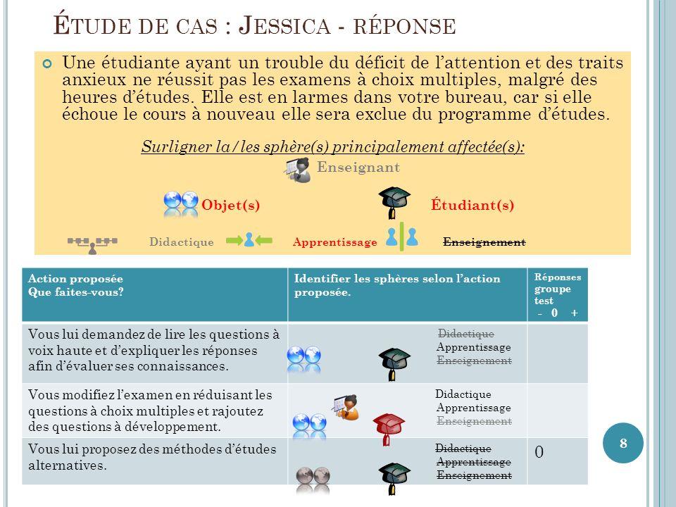 888 É TUDE DE CAS : J ESSICA - RÉPONSE Une étudiante ayant un trouble du déficit de lattention et des traits anxieux ne réussit pas les examens à choix multiples, malgré des heures détudes.