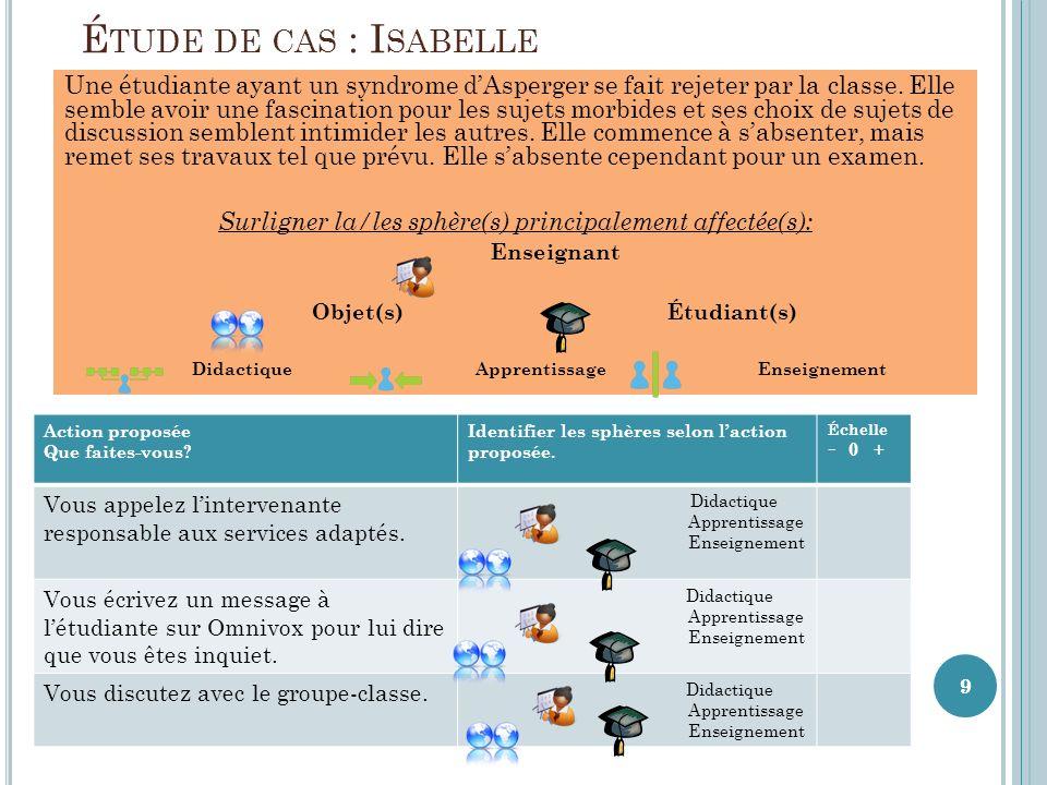 99 É TUDE DE CAS : I SABELLE Une étudiante ayant un syndrome dAsperger se fait rejeter par la classe.
