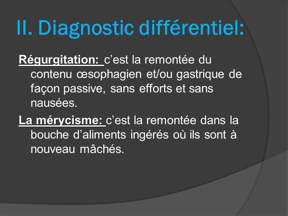 II. Diagnostic différentiel: Régurgitation: Régurgitation: cest la remontée du contenu œsophagien et/ou gastrique de façon passive, sans efforts et sa