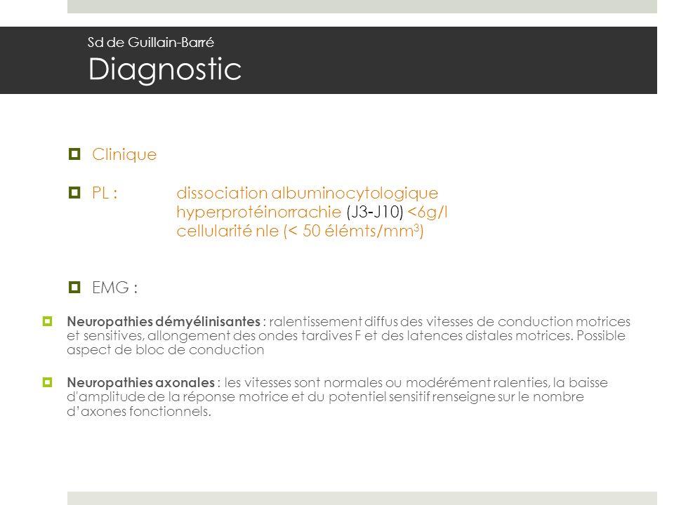 Clinique PL : dissociation albuminocytologique hyperprotéinorrachie (J3-J10) <6g/l cellularité nle (< 50 élémts/mm 3 ) EMG : Neuropathies démyélinisan