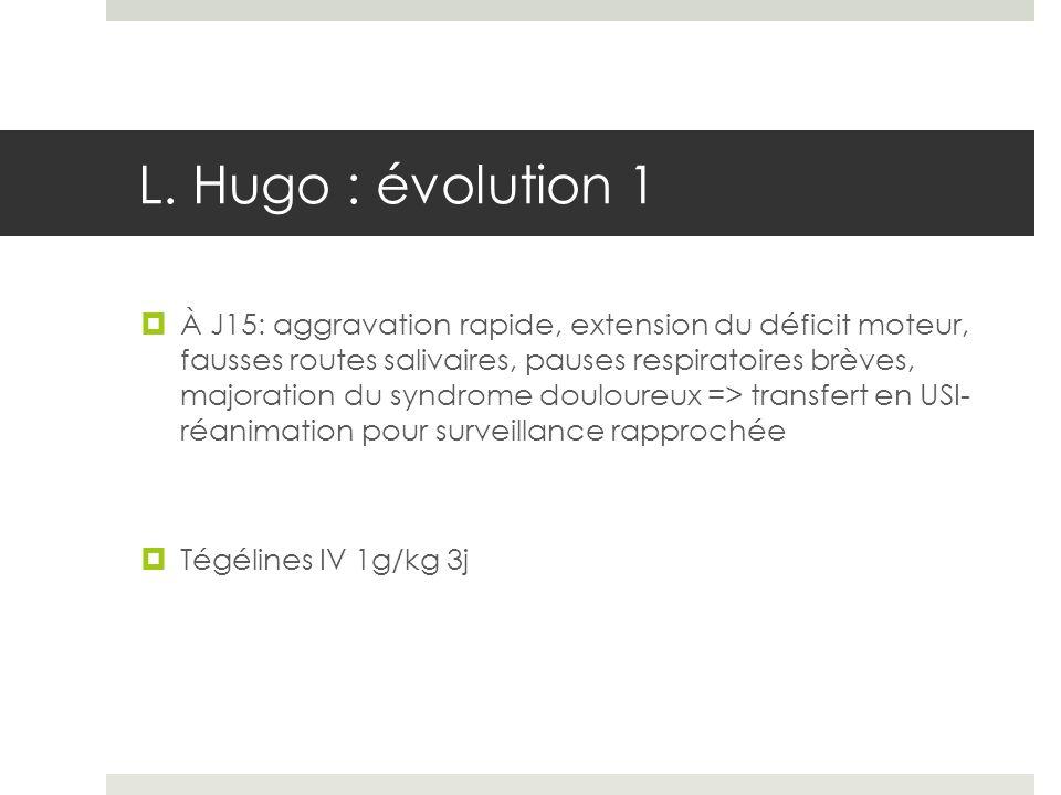 L. Hugo : évolution 1 À J15: aggravation rapide, extension du déficit moteur, fausses routes salivaires, pauses respiratoires brèves, majoration du sy