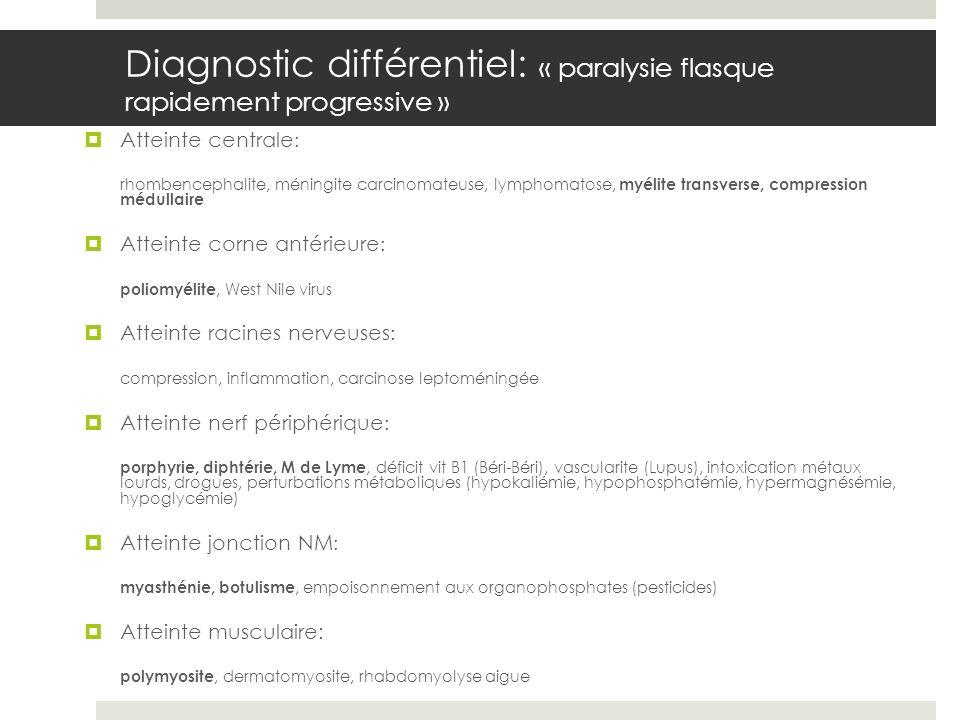 Diagnostic différentiel: « paralysie flasque rapidement progressive » Atteinte centrale : rhombencephalite, méningite carcinomateuse, lymphomatose, myélite transverse, compression médullaire Atteinte corne antérieure : poliomyélite, West Nile virus Atteinte racines nerveuses : compression, inflammation, carcinose leptoméningée Atteinte nerf périphérique : porphyrie, diphtérie, M de Lyme, déficit vit B1 (Béri-Béri), vascularite (Lupus), intoxication métaux lourds, drogues, perturbations métaboliques (hypokaliémie, hypophosphatémie, hypermagnésémie, hypoglycémie) Atteinte jonction NM : myasthénie, botulisme, empoisonnement aux organophosphates (pesticides) Atteinte musculaire: polymyosite, dermatomyosite, rhabdomyolyse aigue