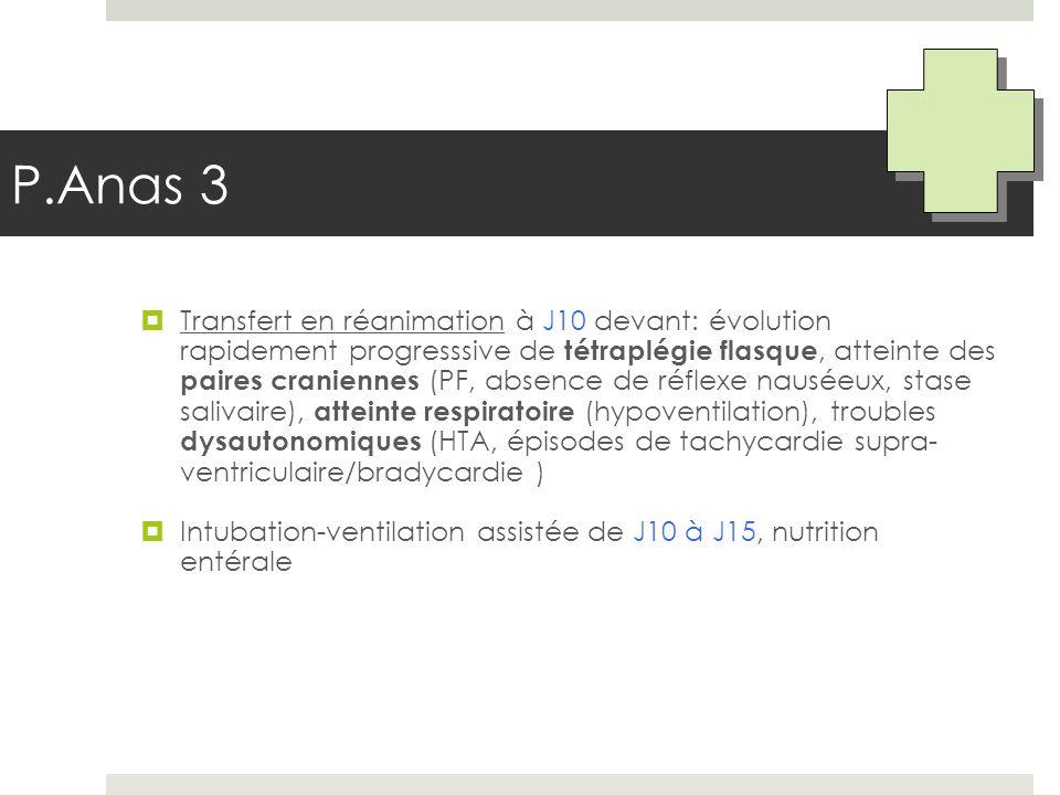 P.Anas 3 Transfert en réanimation à J10 devant: évolution rapidement progresssive de tétraplégie flasque, atteinte des paires craniennes (PF, absence de réflexe nauséeux, stase salivaire), atteinte respiratoire (hypoventilation), troubles dysautonomiques (HTA, épisodes de tachycardie supra- ventriculaire/bradycardie ) Intubation-ventilation assistée de J10 à J15, nutrition entérale