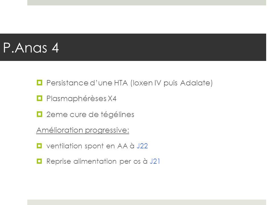 P.Anas 4 Persistance dune HTA (loxen IV puis Adalate) Plasmaphérèses X4 2eme cure de tégélines Amélioration progressive: ventilation spont en AA à J22 Reprise alimentation per os à J21