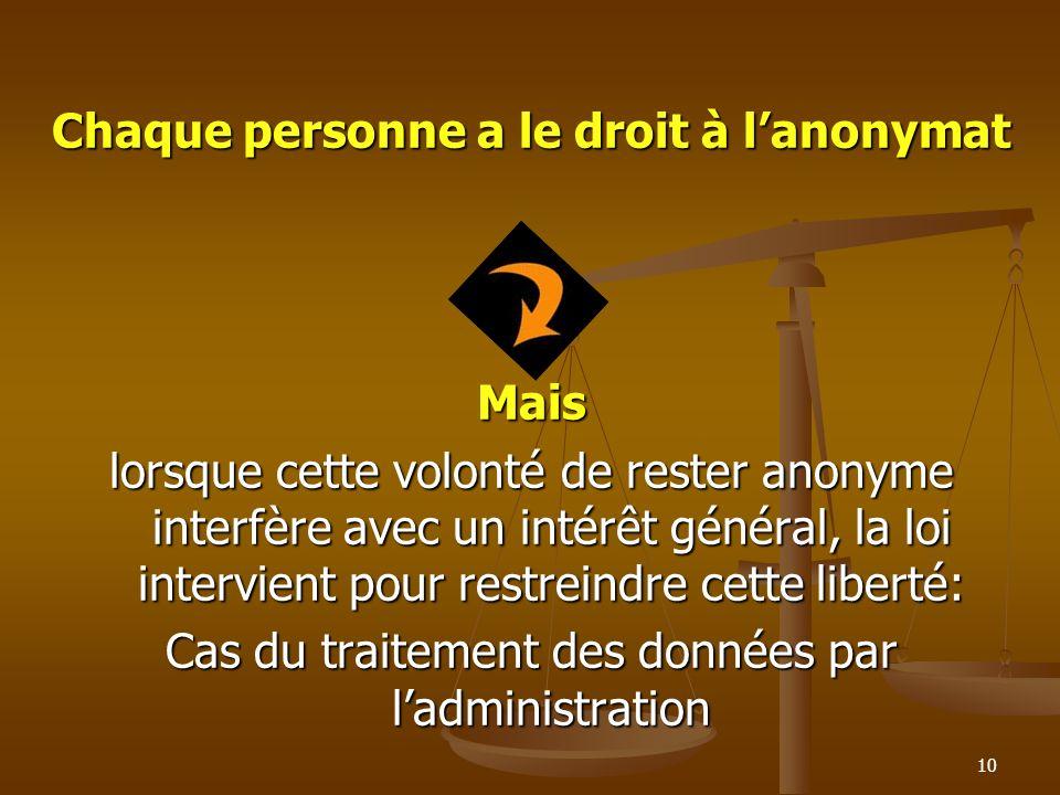 Chaque personne a le droit à lanonymat Mais lorsque cette volonté de rester anonyme interfère avec un intérêt général, la loi intervient pour restrein
