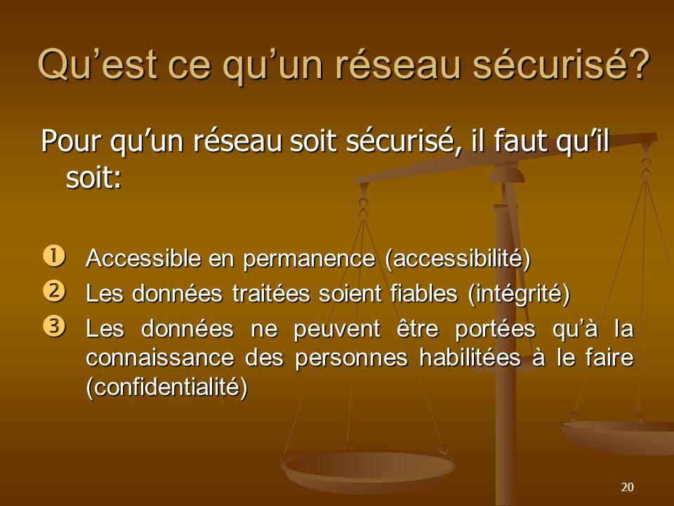 Quest ce quun réseau sécurisé? Pour quun réseau soit sécurisé, il faut quil soit: Accessible en permanence (accessibilité) Accessible en permanence (a
