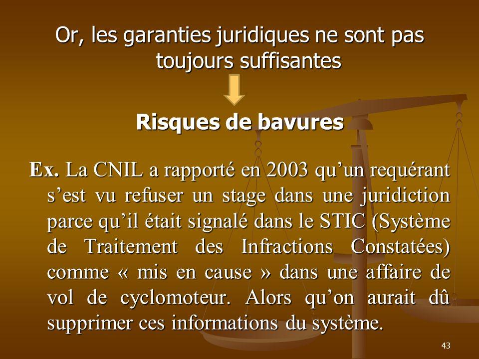 Or, les garanties juridiques ne sont pas toujours suffisantes Risques de bavures Ex. La CNIL a rapporté en 2003 quun requérant sest vu refuser un stag