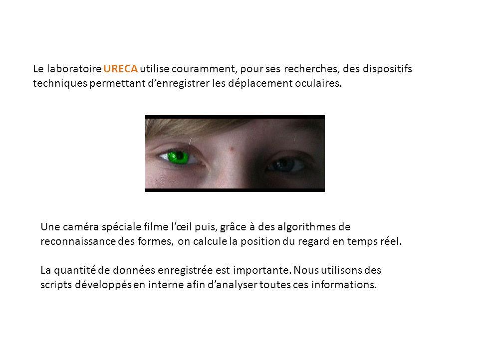 Le laboratoire URECA utilise couramment, pour ses recherches, des dispositifs techniques permettant denregistrer les déplacement oculaires. Une caméra