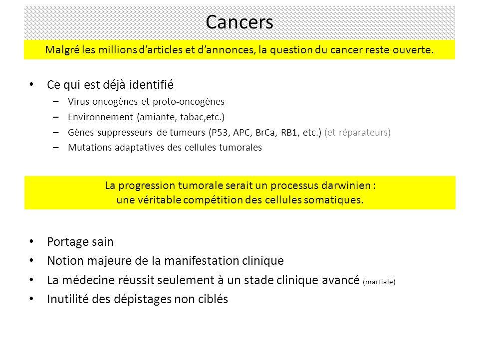 Ce qui est déjà identifié – Virus oncogènes et proto-oncogènes – Environnement (amiante, tabac,etc.) – Gènes suppresseurs de tumeurs (P53, APC, BrCa, RB1, etc.) (et réparateurs) – Mutations adaptatives des cellules tumorales Portage sain Notion majeure de la manifestation clinique La médecine réussit seulement à un stade clinique avancé (martiale) Inutilité des dépistages non ciblés Cancers Malgré les millions darticles et dannonces, la question du cancer reste ouverte.