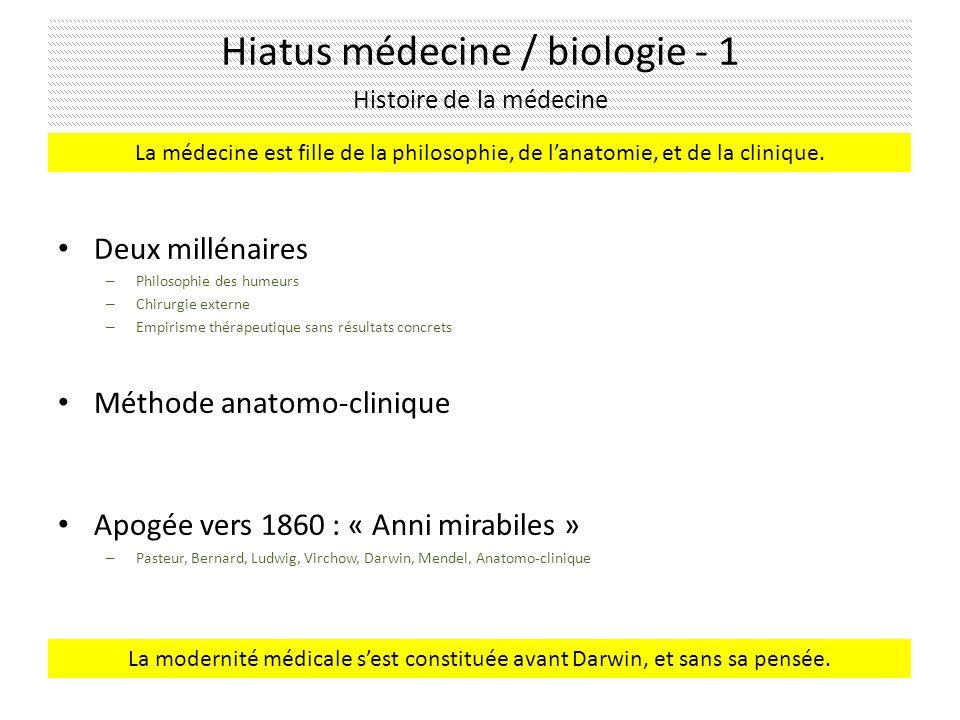 Hiatus médecine / biologie - 1 Histoire de la médecine Deux millénaires – Philosophie des humeurs – Chirurgie externe – Empirisme thérapeutique sans r