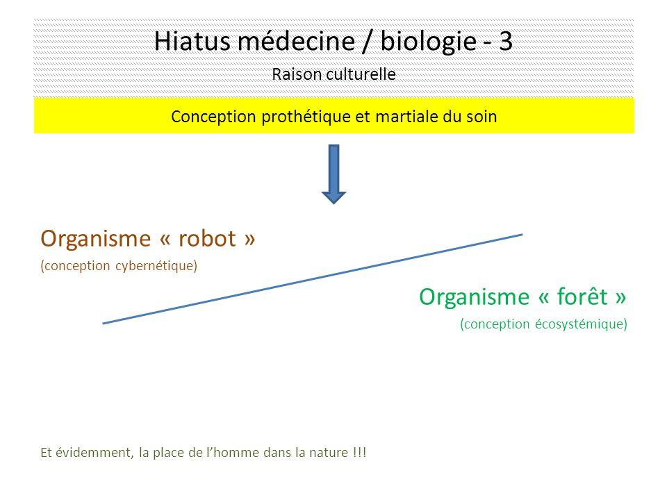 Organisme « robot » (conception cybernétique) Organisme « forêt » (conception écosystémique) Et évidemment, la place de lhomme dans la nature !!.