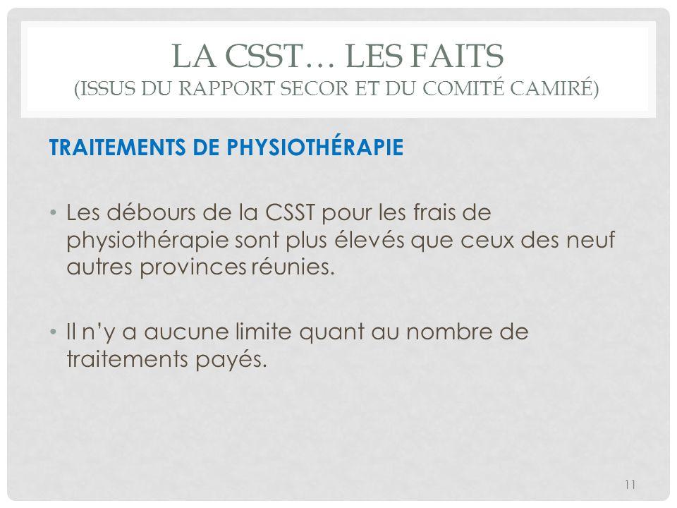 TRAITEMENTS DE PHYSIOTHÉRAPIE Les débours de la CSST pour les frais de physiothérapie sont plus élevés que ceux des neuf autres provinces réunies. Il