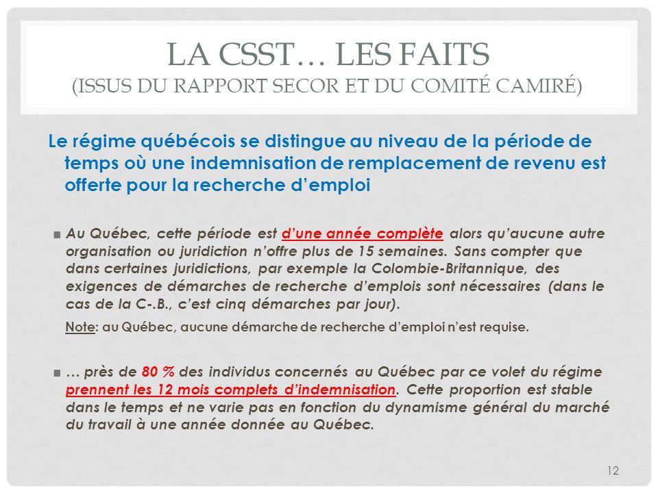 Le régime québécois se distingue au niveau de la période de temps où une indemnisation de remplacement de revenu est offerte pour la recherche demploi