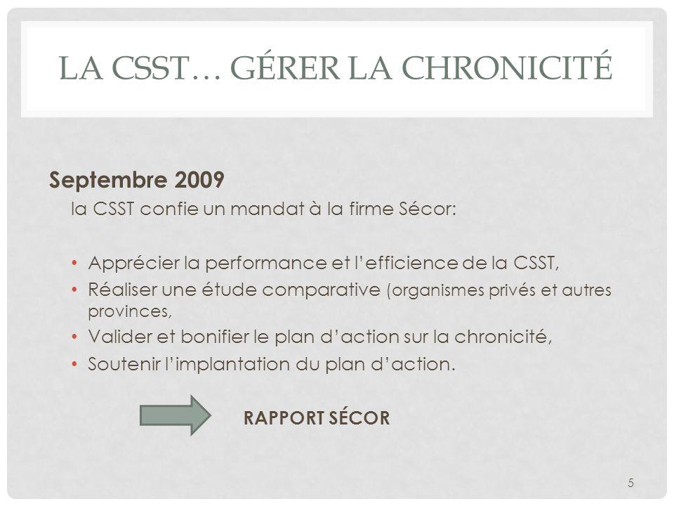 LA CSST… GÉRER LA CHRONICITÉ Septembre 2009 la CSST confie un mandat à la firme Sécor: Apprécier la performance et lefficience de la CSST, Réaliser un