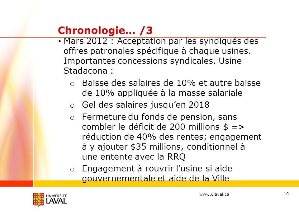 www.ulaval.ca Chronologie… /3 Mars 2012 : Acceptation par les syndiqués des offres patronales spécifique à chaque usines.