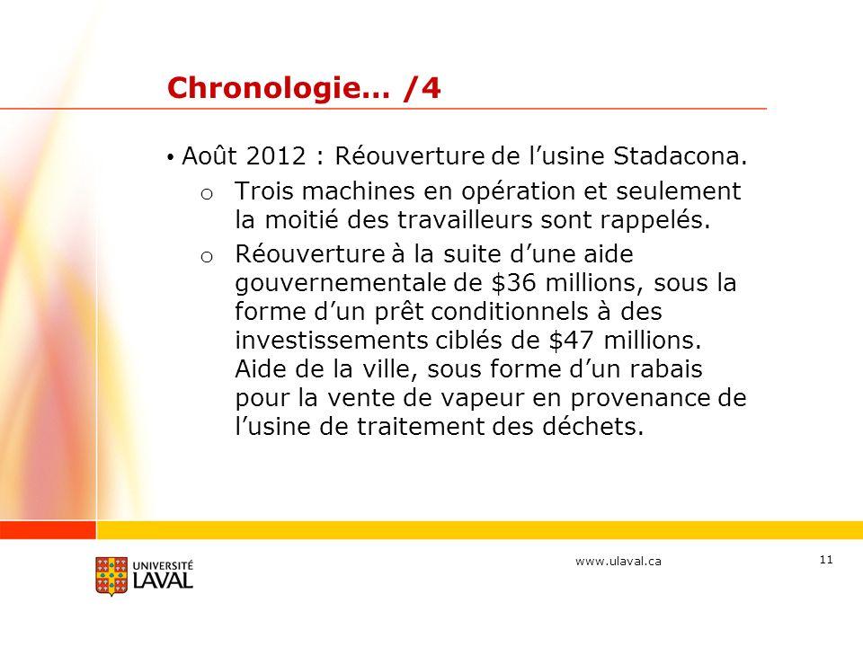 www.ulaval.ca Chronologie… /4 Août 2012 : Réouverture de lusine Stadacona.