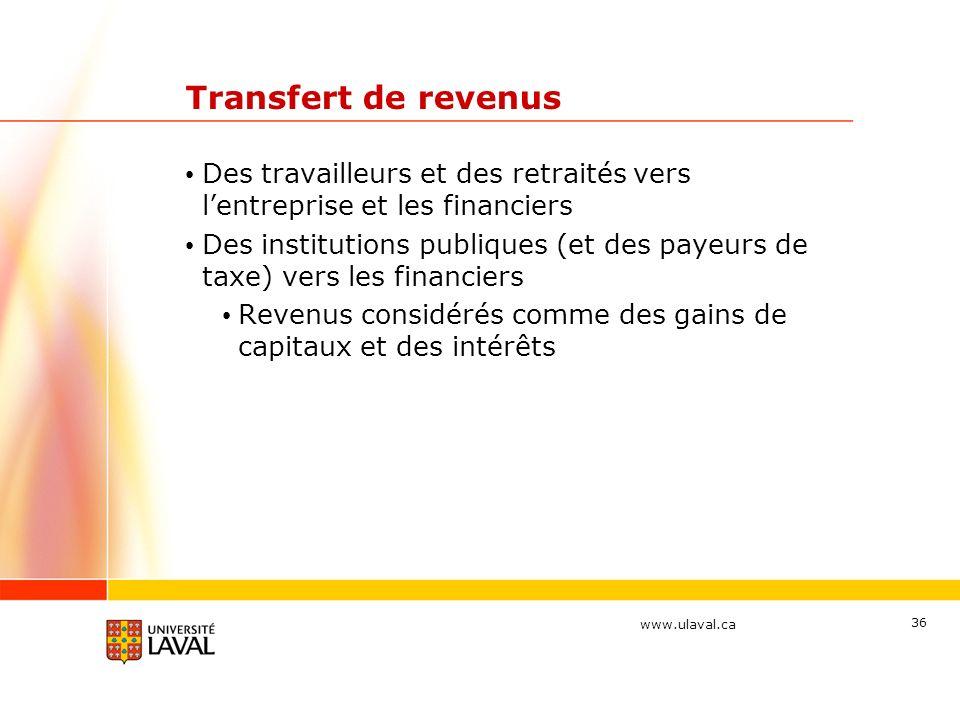 www.ulaval.ca Transfert de revenus Des travailleurs et des retraités vers lentreprise et les financiers Des institutions publiques (et des payeurs de taxe) vers les financiers Revenus considérés comme des gains de capitaux et des intérêts 36