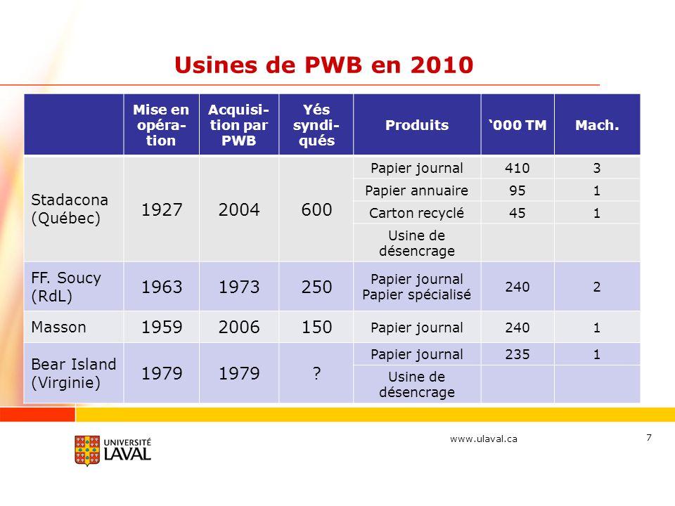 www.ulaval.ca Usines de PWB en 2010 Mise en opéra- tion Acquisi- tion par PWB Yés syndi- qués Produits000 TMMach.