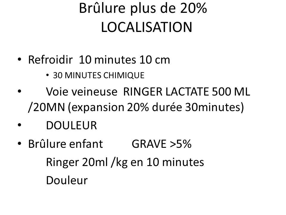 Brûlure plus de 20% LOCALISATION Refroidir 10 minutes 10 cm 30 MINUTES CHIMIQUE Voie veineuse RINGER LACTATE 500 ML /20MN (expansion 20% durée 30minut