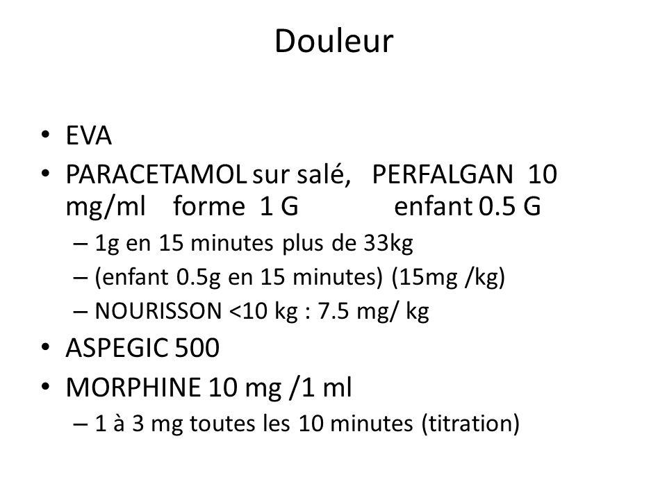 EVA PARACETAMOL sur salé, PERFALGAN 10 mg/ml forme 1 G enfant 0.5 G – 1g en 15 minutes plus de 33kg – (enfant 0.5g en 15 minutes) (15mg /kg) – NOURISS