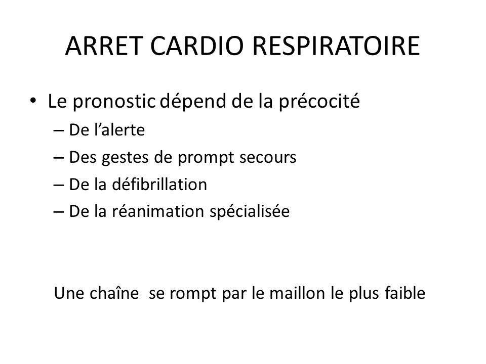 ARRET CARDIO RESPIRATOIRE Le pronostic dépend de la précocité – De lalerte – Des gestes de prompt secours – De la défibrillation – De la réanimation s
