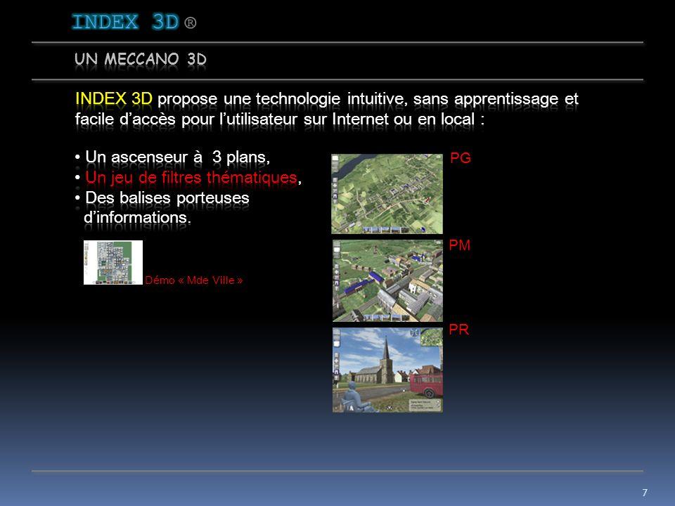 Plan général (PG) Plan moyen (PM) Plan rapproché (PR) 3. 6 Démo « Paris »