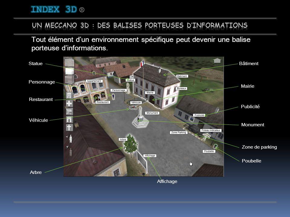 PM 8 Démo « Rue Montfaucon » Exemple de balise : « Commerce »