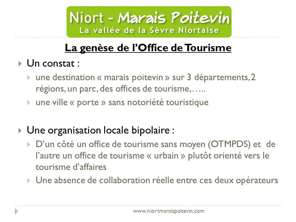 www.niortmaraispoitevin.com Une volonté politique claire avec la prise de compétence « Tourisme » en 2009 de la Communauté dAgglomération de Niort : Un objectif stratégique : générer une nouvelle dynamique touristique du territoire et renforcer les synergies entre Niort et le Marais poitevin.