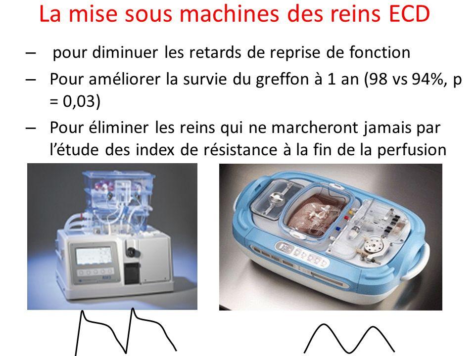La mise sous machines des reins ECD – pour diminuer les retards de reprise de fonction – Pour améliorer la survie du greffon à 1 an (98 vs 94%, p = 0,