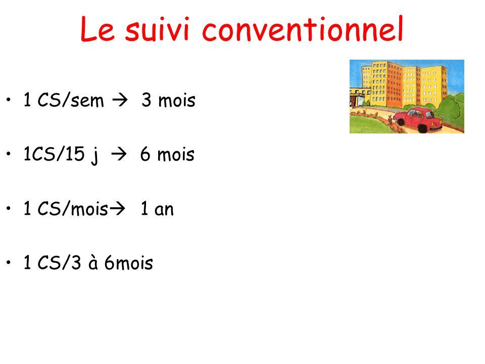 Le suivi conventionnel 1 CS/sem 3 mois 1CS/15 j 6 mois 1 CS/mois 1 an 1 CS/3 à 6mois Modulable en fonction des évènements