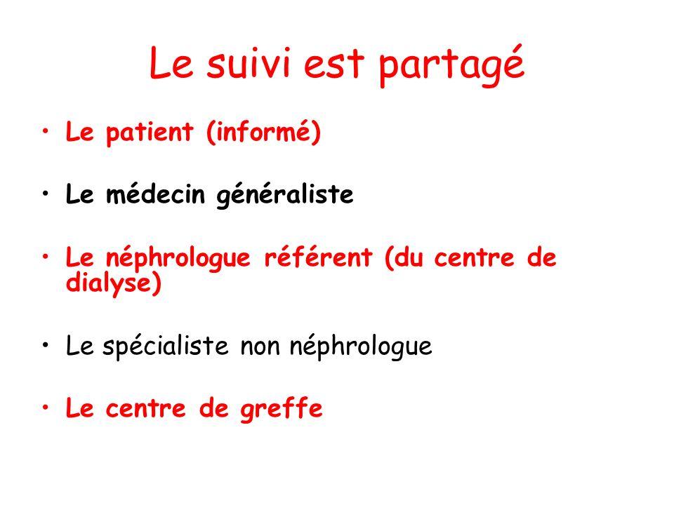 Le suivi est partagé Le patient (informé) Le médecin généraliste Le néphrologue référent (du centre de dialyse) Le spécialiste non néphrologue Le cent