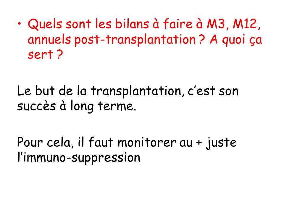 Quels sont les bilans à faire à M3, M12, annuels post-transplantation ? A quoi ça sert ? Le but de la transplantation, cest son succès à long terme. P