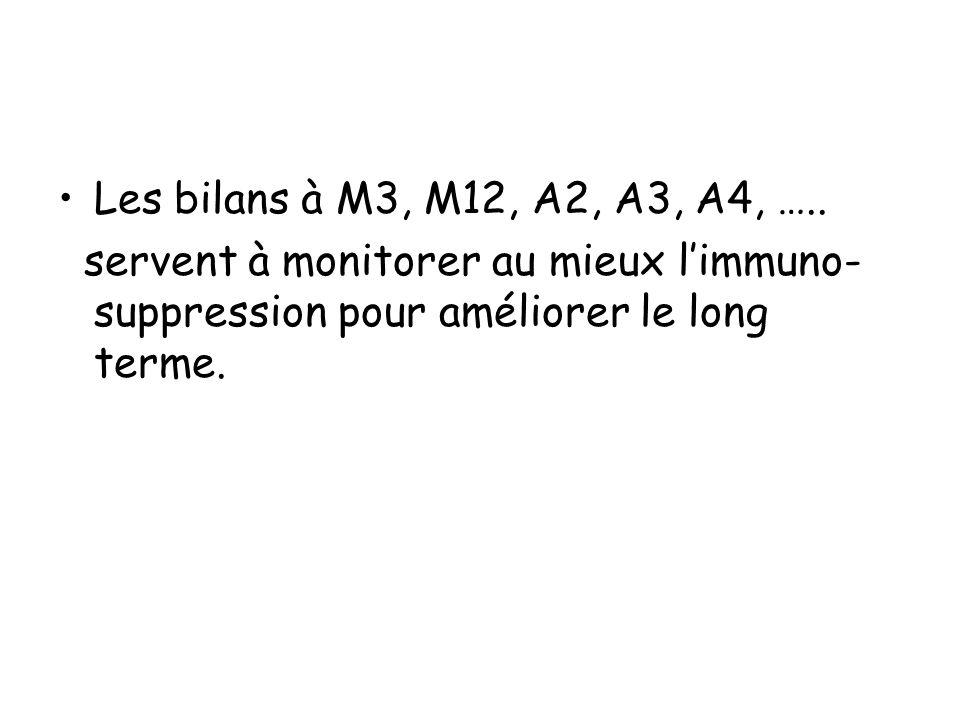 Les bilans à M3, M12, A2, A3, A4, ….. servent à monitorer au mieux limmuno- suppression pour améliorer le long terme.