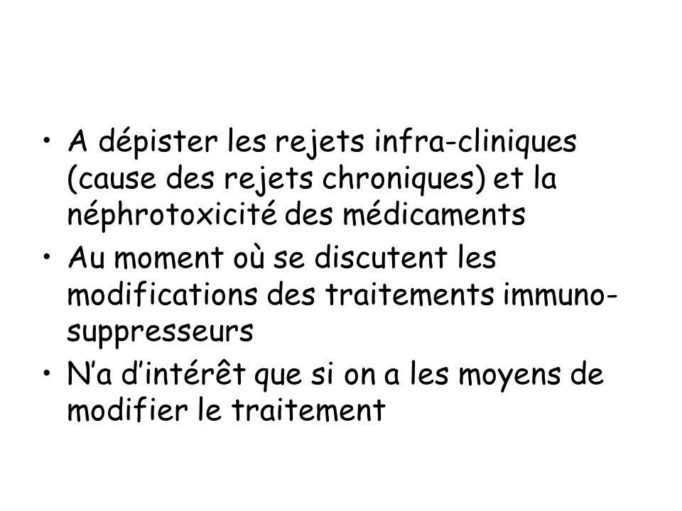 A dépister les rejets infra-cliniques (cause des rejets chroniques) et la néphrotoxicité des médicaments Au moment où se discutent les modifications d