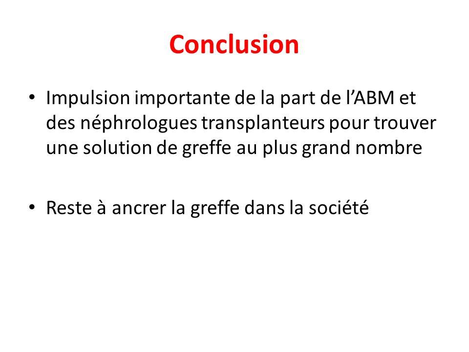 Conclusion Impulsion importante de la part de lABM et des néphrologues transplanteurs pour trouver une solution de greffe au plus grand nombre Reste à