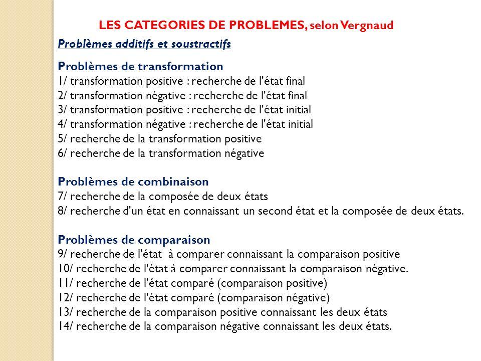 LES CATEGORIES DE PROBLEMES, selon Vergnaud Problèmes additifs et soustractifs Problèmes de transformation 1/ transformation positive : recherche de l