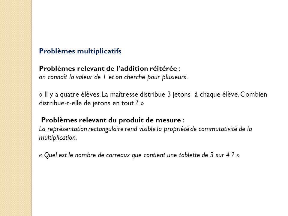 Problèmes multiplicatifs Problèmes relevant de l'addition réitérée : on connaît la valeur de 1 et on cherche pour plusieurs. « Il y a quatre élèves. L