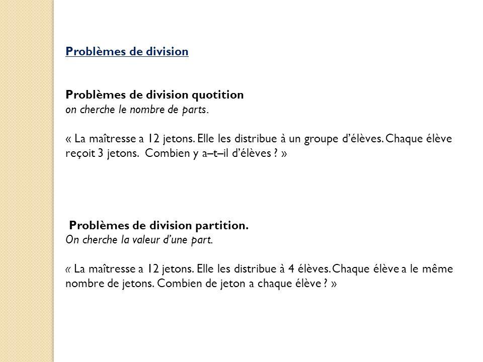 Problèmes de division Problèmes de division quotition on cherche le nombre de parts. « La maîtresse a 12 jetons. Elle les distribue à un groupe délève