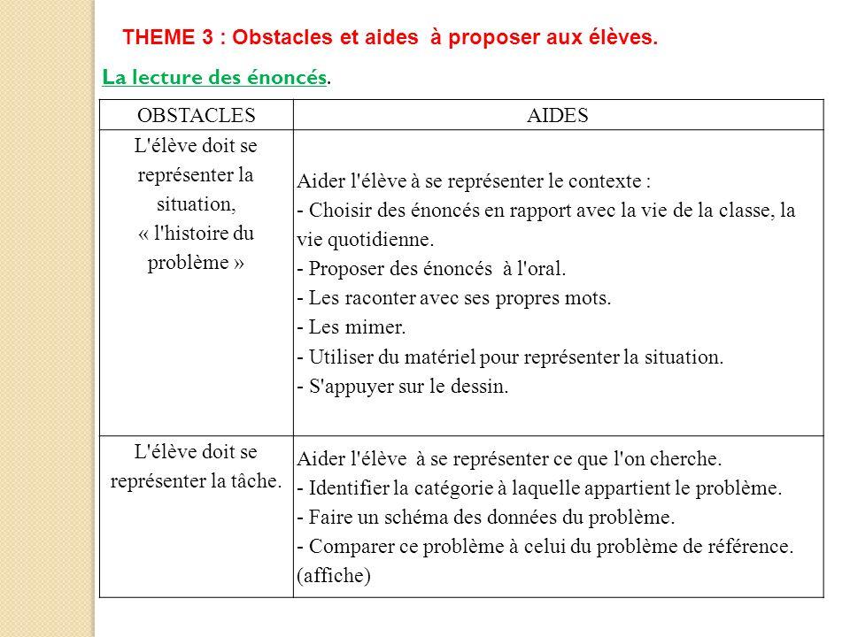 THEME 3 : Obstacles et aides à proposer aux élèves. La lecture des énoncés. OBSTACLESAIDES L'élève doit se représenter la situation, « l'histoire du p